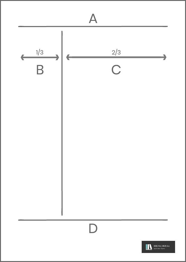 cornell schema